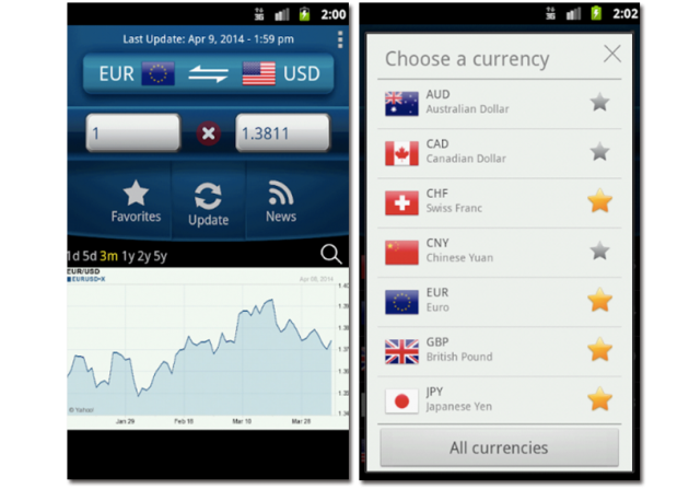 Sample images of the easy currency converter app