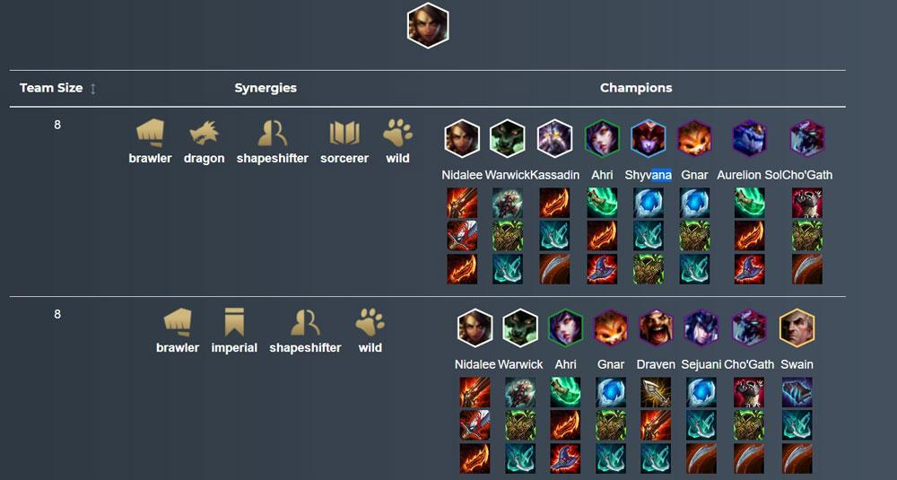 synergies builds teamfight tactics